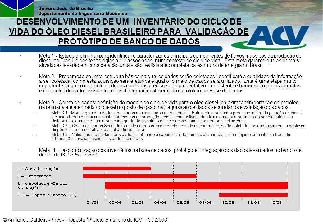 DESENVOLVIMENTO DE UM INVENTÁRIO DO CICLO DE VIDA DO ÓLEO DIESEL BRASILEIRO PARA VALIDAÇÃO DE PROTÓTIPO DE BANCO DE DADOS