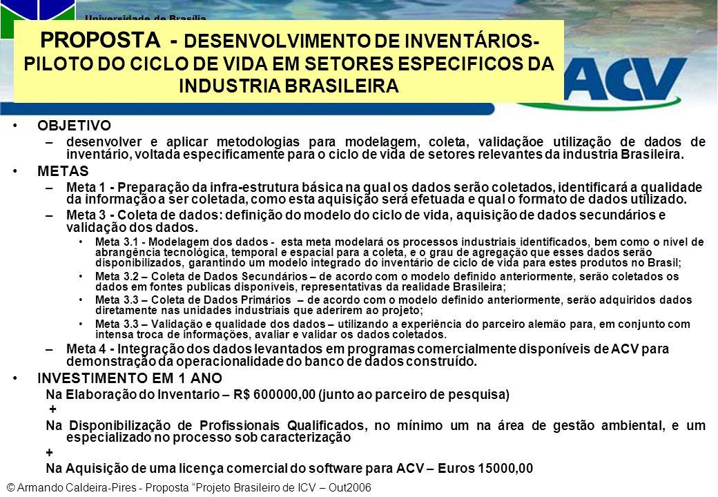PROPOSTA - DESENVOLVIMENTO DE INVENTÁRIOS-PILOTO DO CICLO DE VIDA EM SETORES ESPECIFICOS DA INDUSTRIA BRASILEIRA