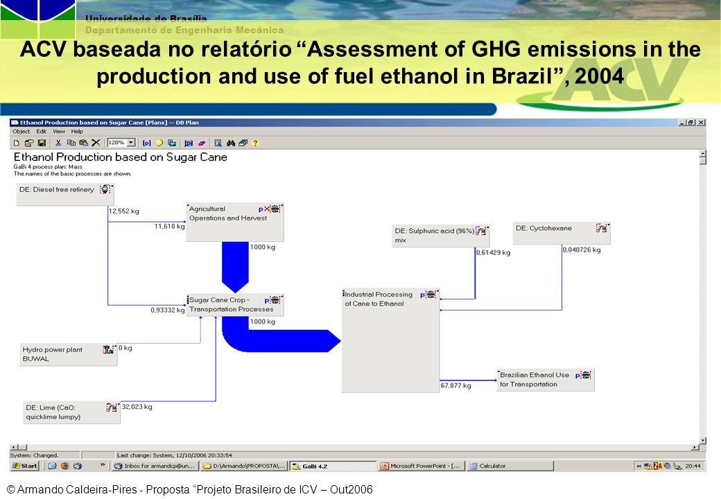 ACV baseada no relatório Assessment of GHG emissions in the production and use of fuel ethanol in Brazil , 2004