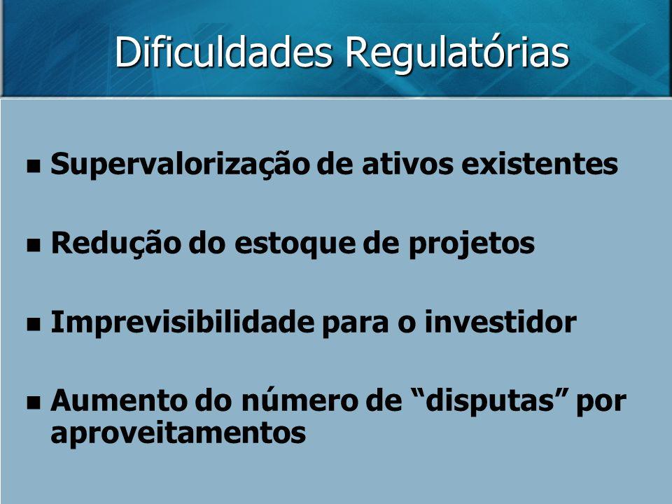 Dificuldades Regulatórias