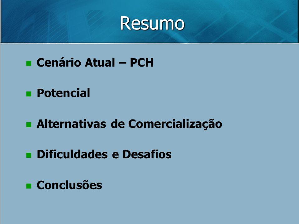 Resumo Cenário Atual – PCH Potencial Alternativas de Comercialização