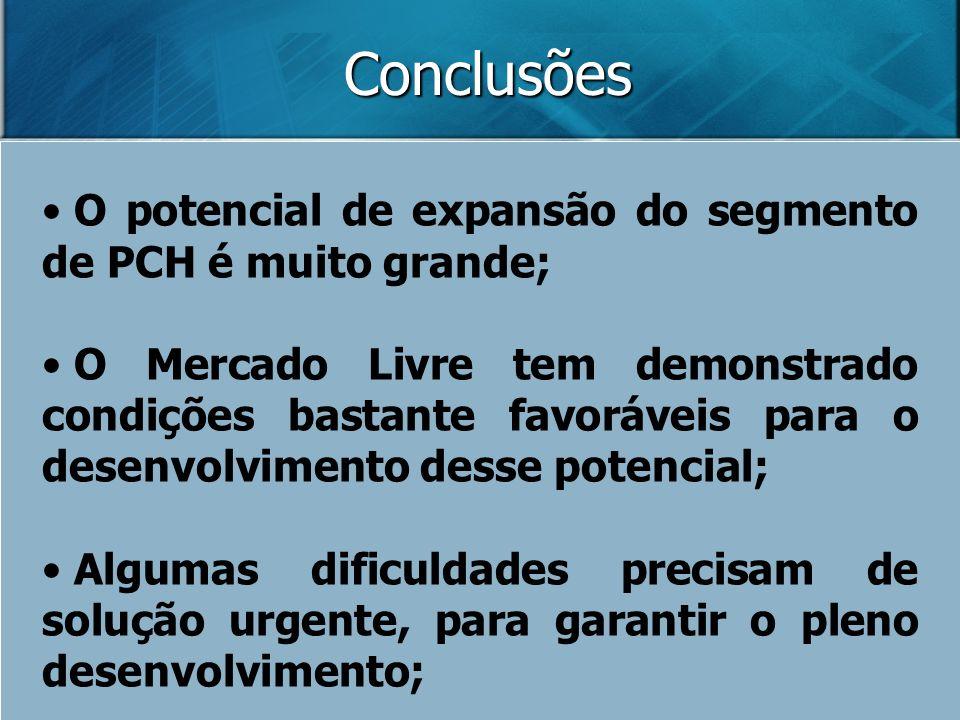 Conclusões O potencial de expansão do segmento de PCH é muito grande;