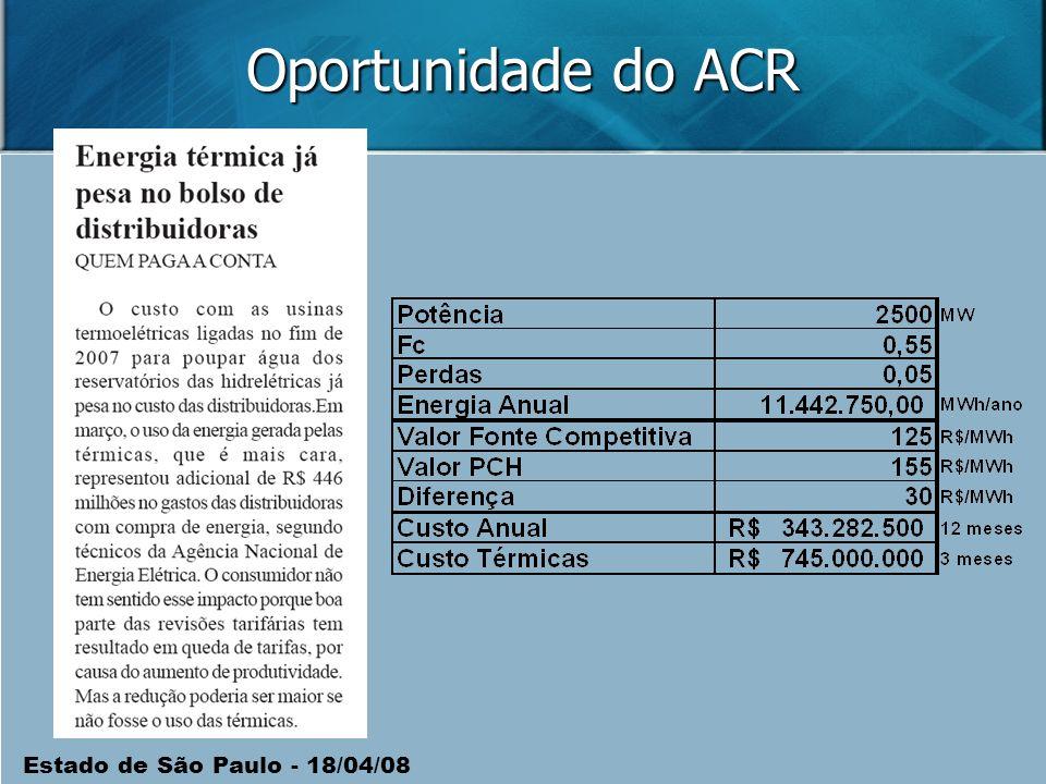 Oportunidade do ACR Estado de São Paulo - 18/04/08