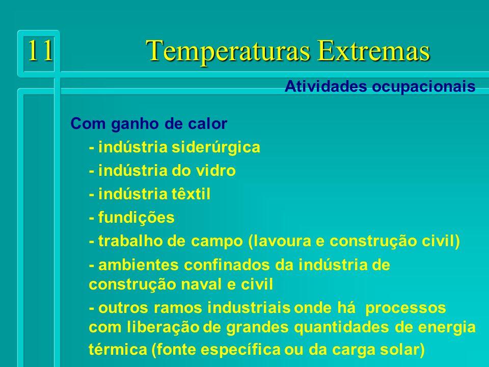 11 Temperaturas Extremas