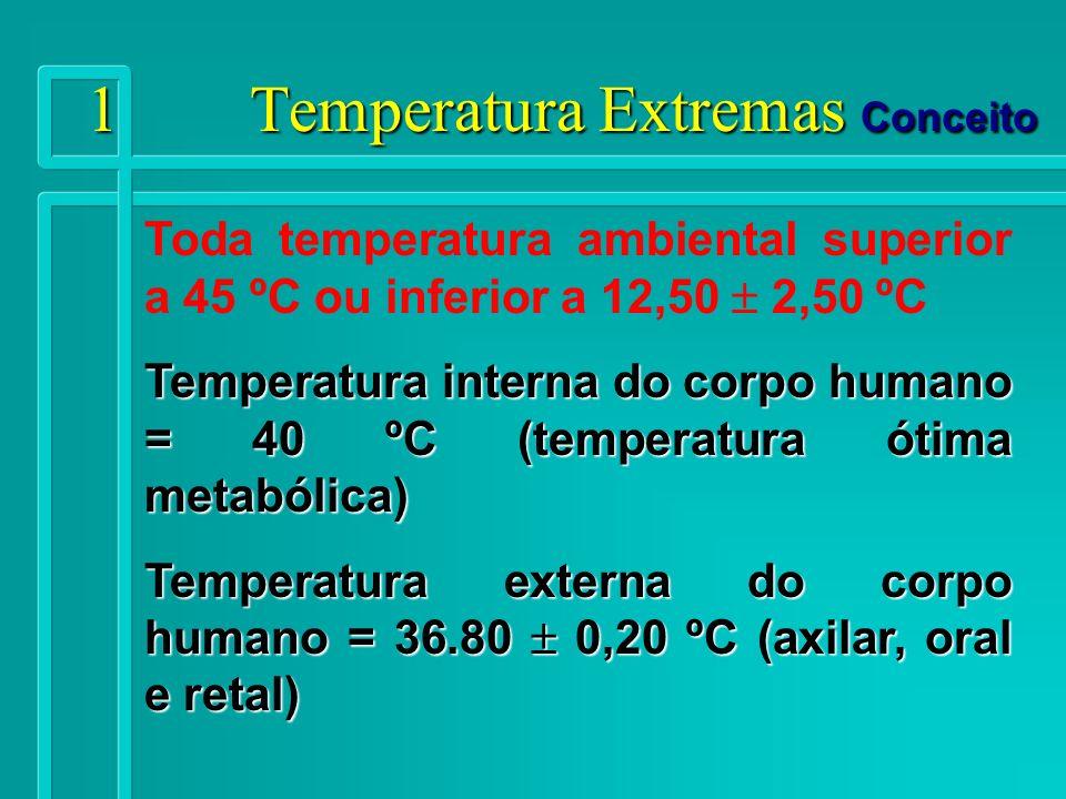 1 Temperatura Extremas Conceito