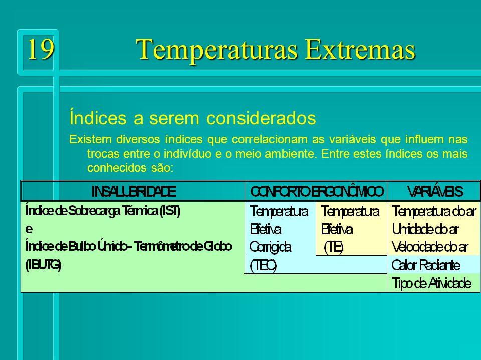 19 Temperaturas Extremas
