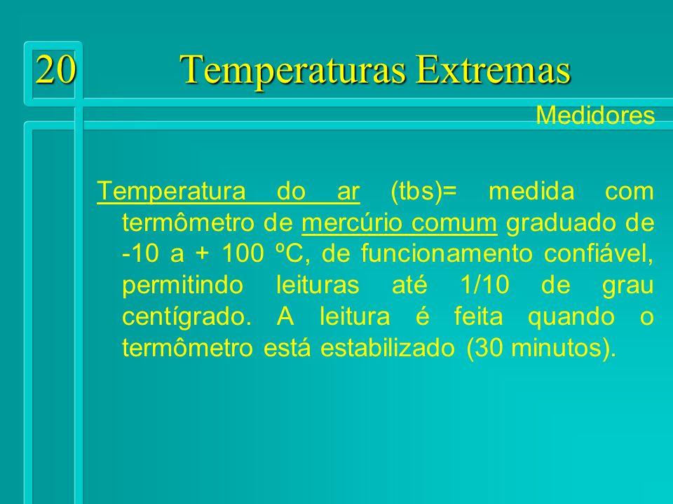 20 Temperaturas Extremas