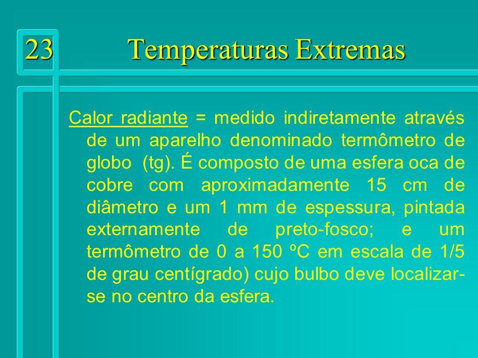 23 Temperaturas Extremas