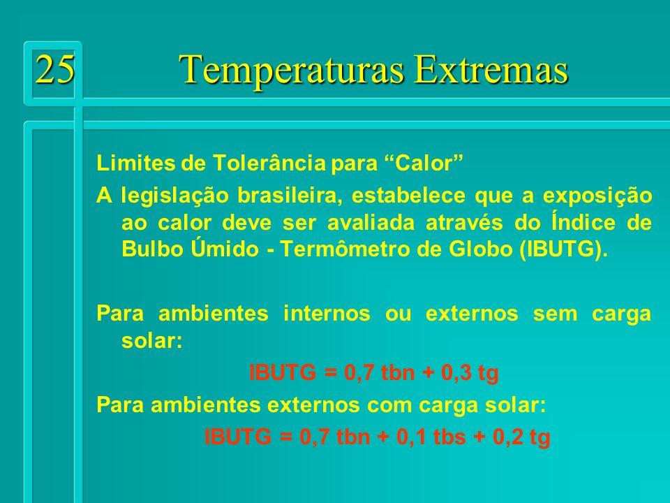 25 Temperaturas Extremas