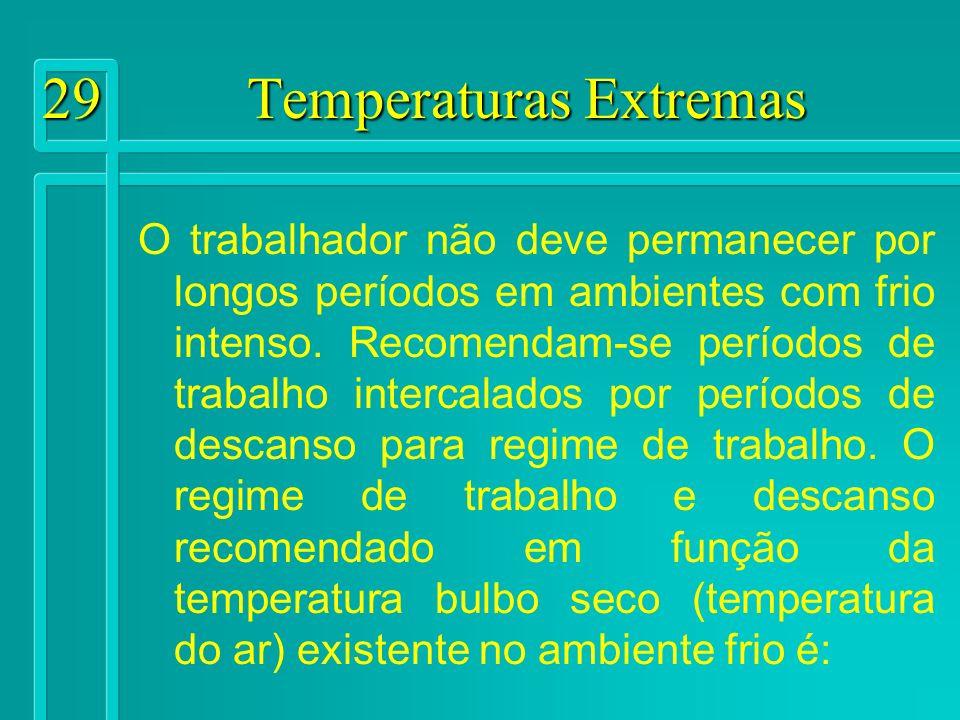 29 Temperaturas Extremas