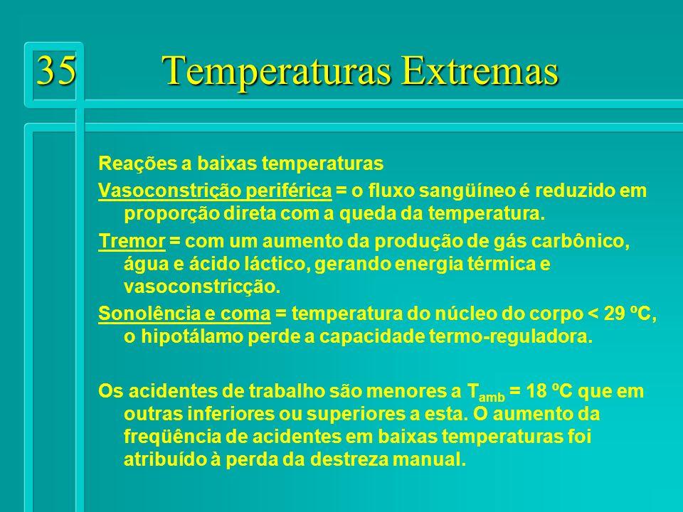 35 Temperaturas Extremas