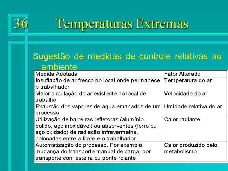 36 Temperaturas Extremas