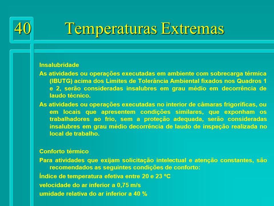 40 Temperaturas Extremas