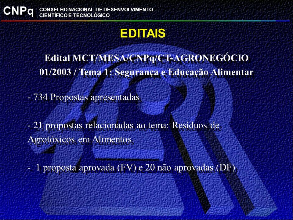 EDITAIS Edital MCT/MESA/CNPq/CT-AGRONEGÓCIO 01/2003 / Tema 1: Segurança e Educação Alimentar. - 734 Propostas apresentadas.