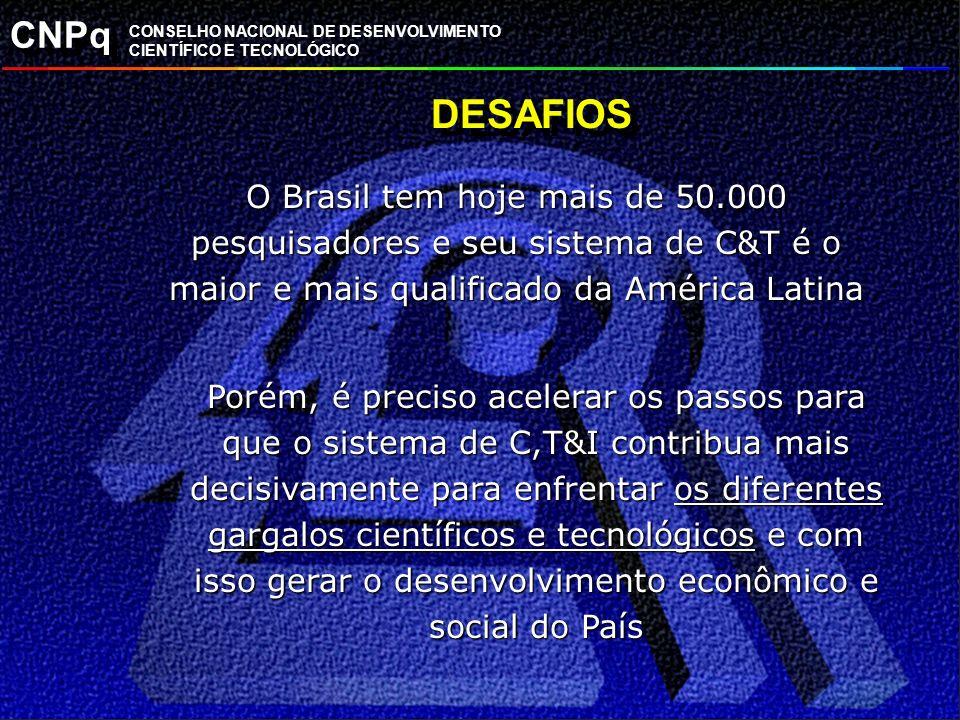 DESAFIOS O Brasil tem hoje mais de 50.000 pesquisadores e seu sistema de C&T é o maior e mais qualificado da América Latina.