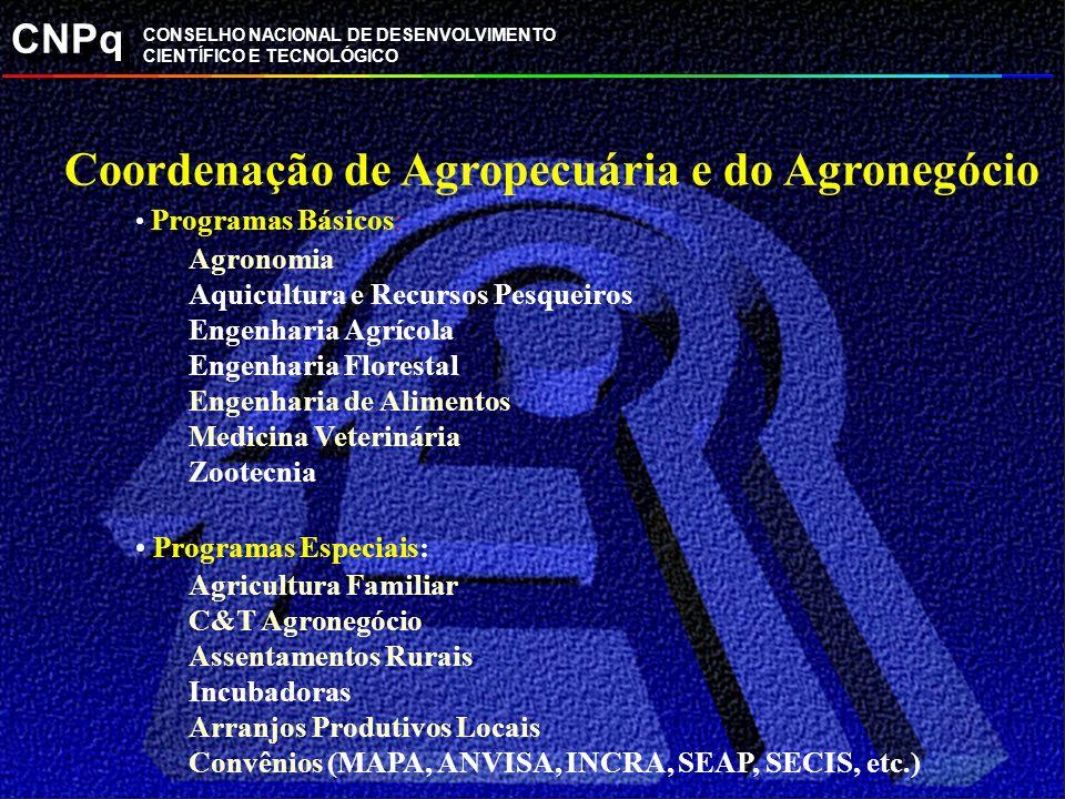 Coordenação de Agropecuária e do Agronegócio