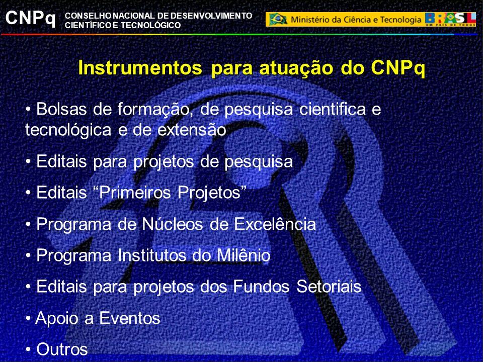 Instrumentos para atuação do CNPq