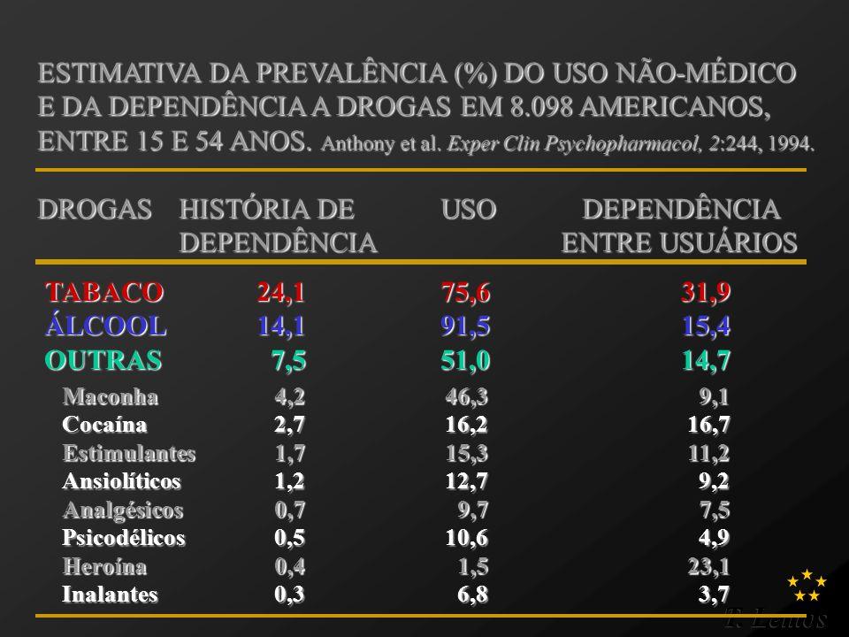ESTIMATIVA DA PREVALÊNCIA (%) DO USO NÃO-MÉDICO