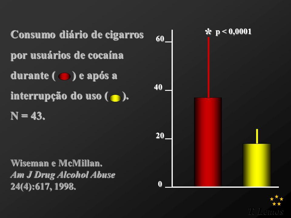 * Consumo diário de cigarros por usuários de cocaína