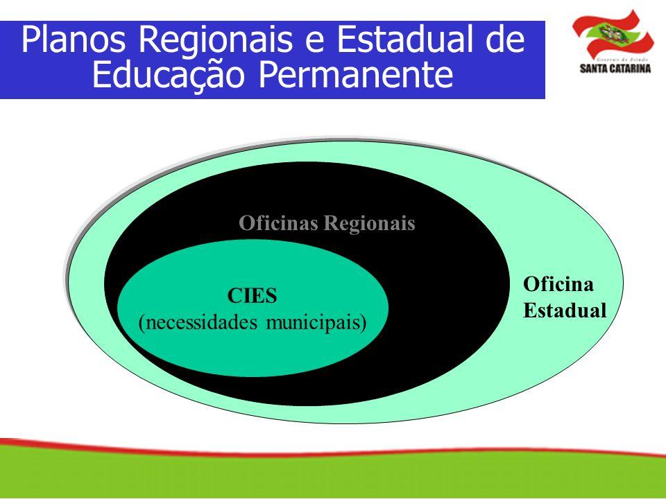 Planos Regionais e Estadual de Educação Permanente