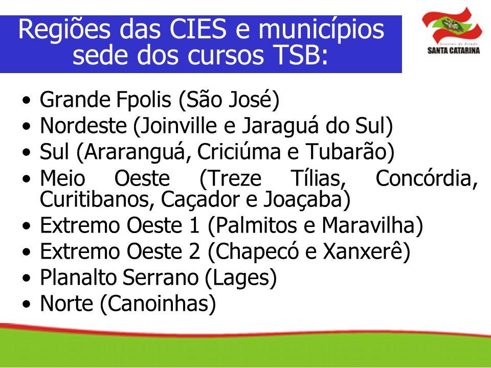 Regiões das CIES e municípios sede dos cursos TSB: