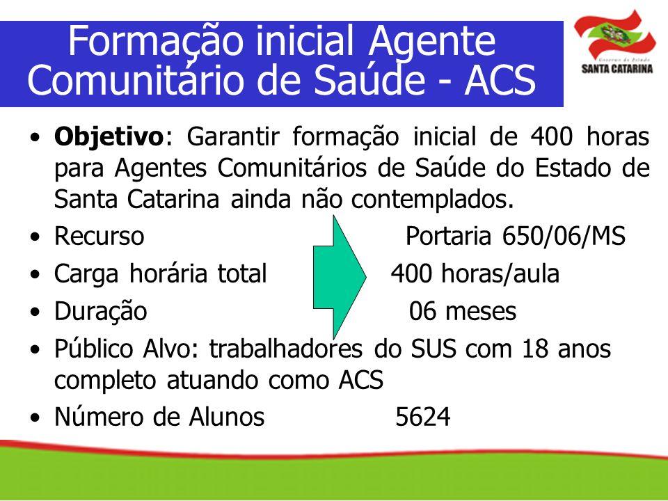 Formação inicial Agente Comunitário de Saúde - ACS
