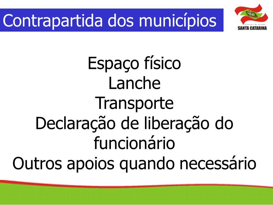 Contrapartida dos municípios