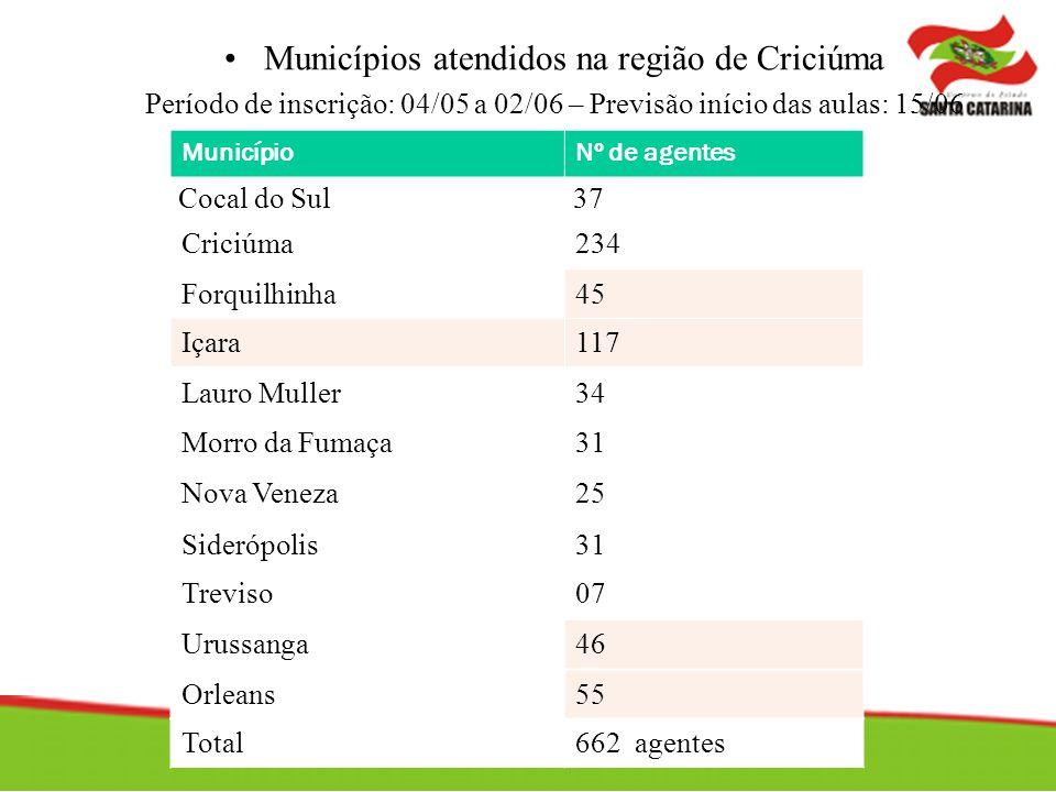 Municípios atendidos na região de Criciúma