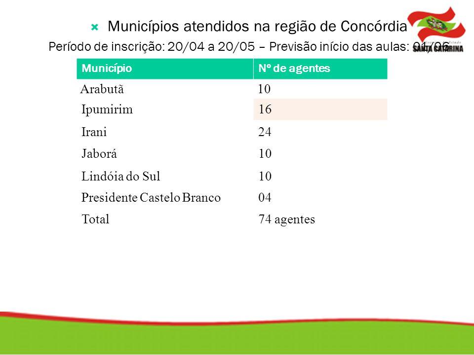 Municípios atendidos na região de Concórdia