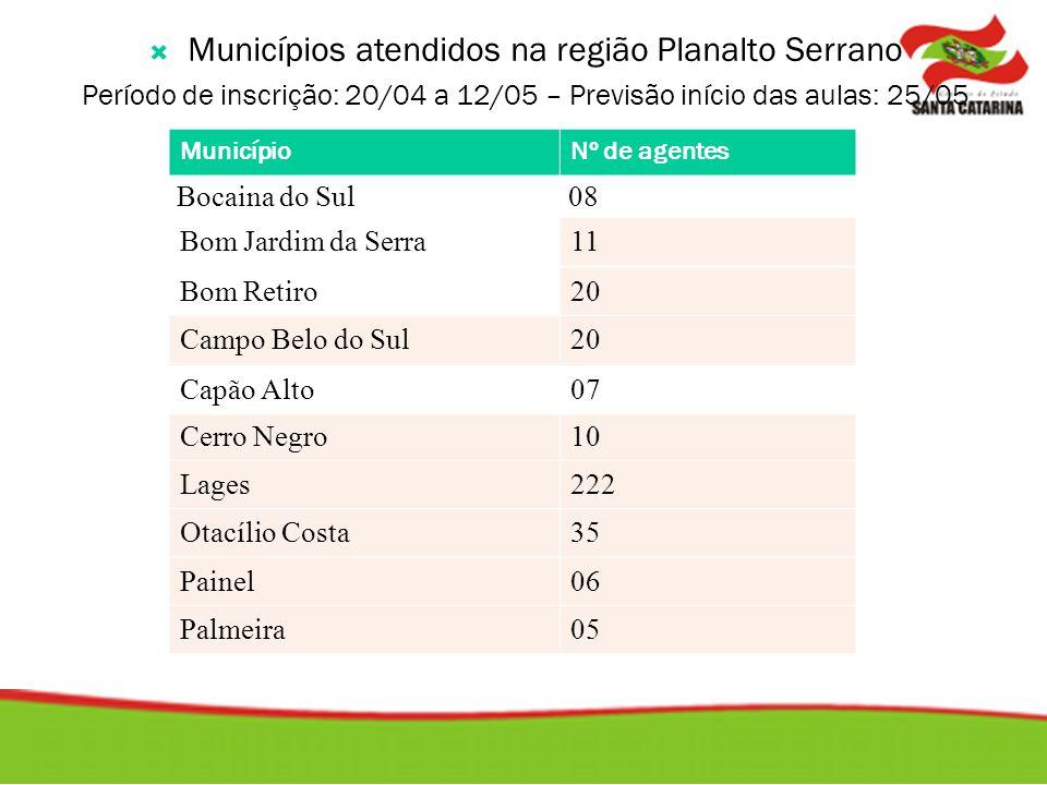 Municípios atendidos na região Planalto Serrano