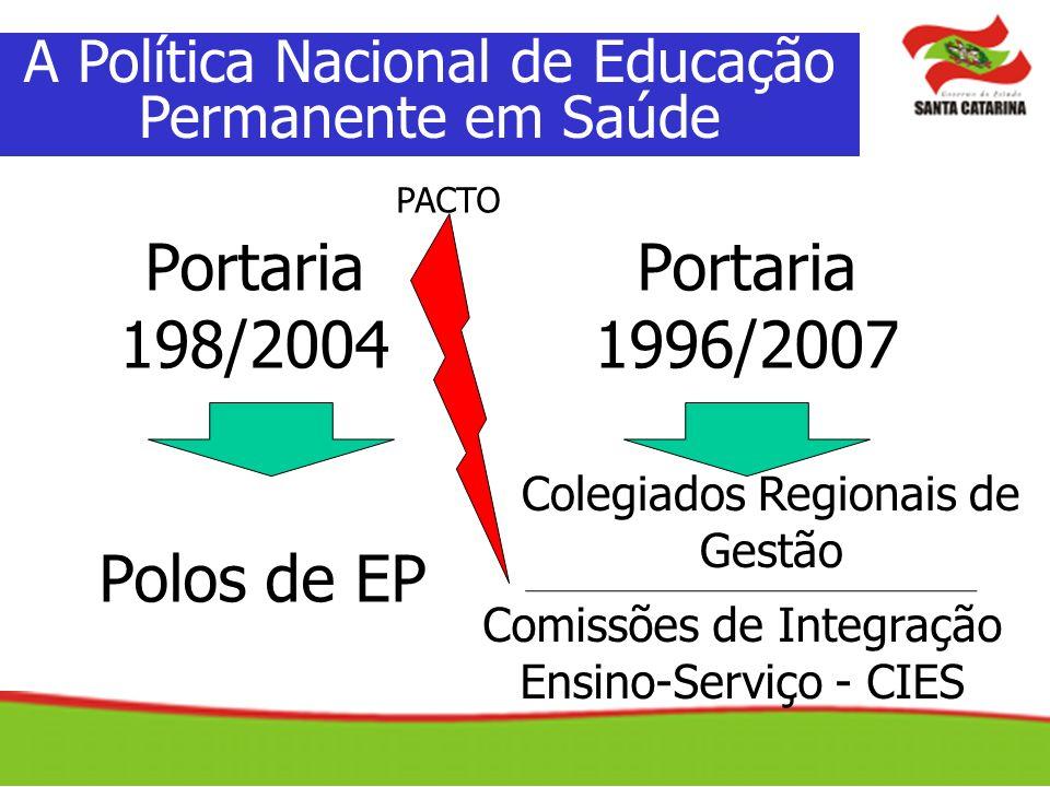 Portaria 198/2004 Portaria 1996/2007 Polos de EP