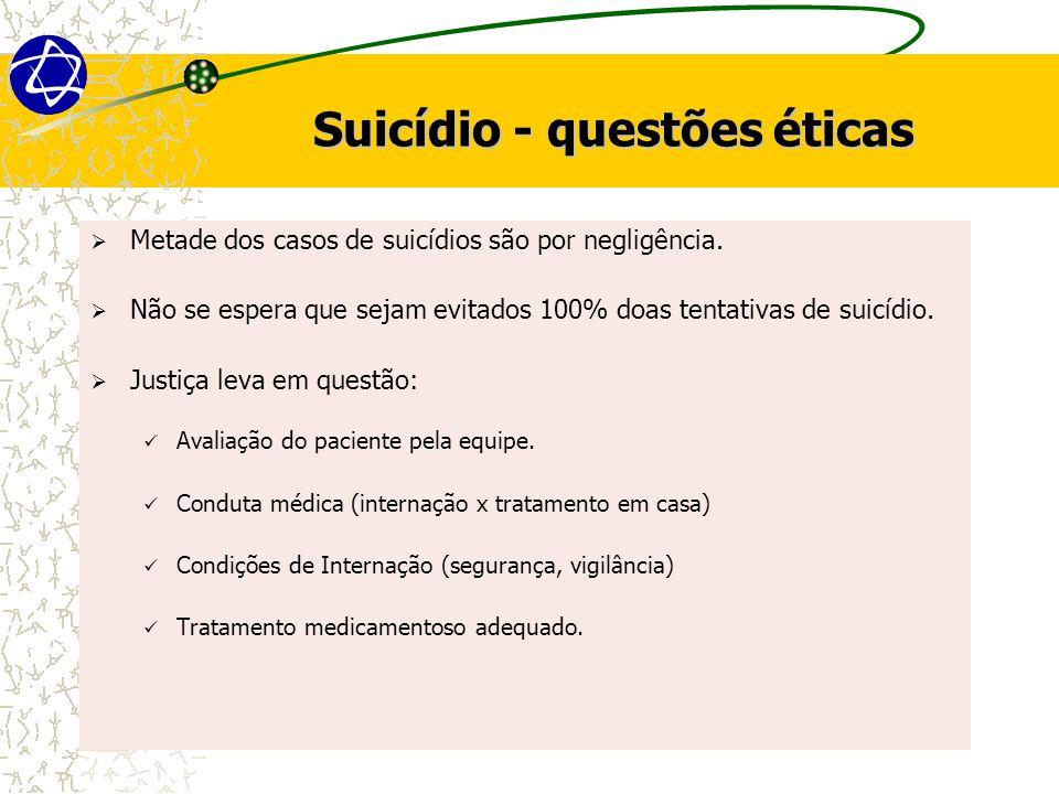 Suicídio - questões éticas