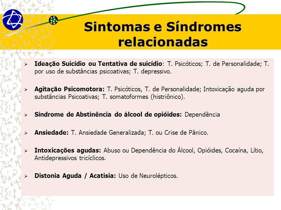 Sintomas e Síndromes relacionadas