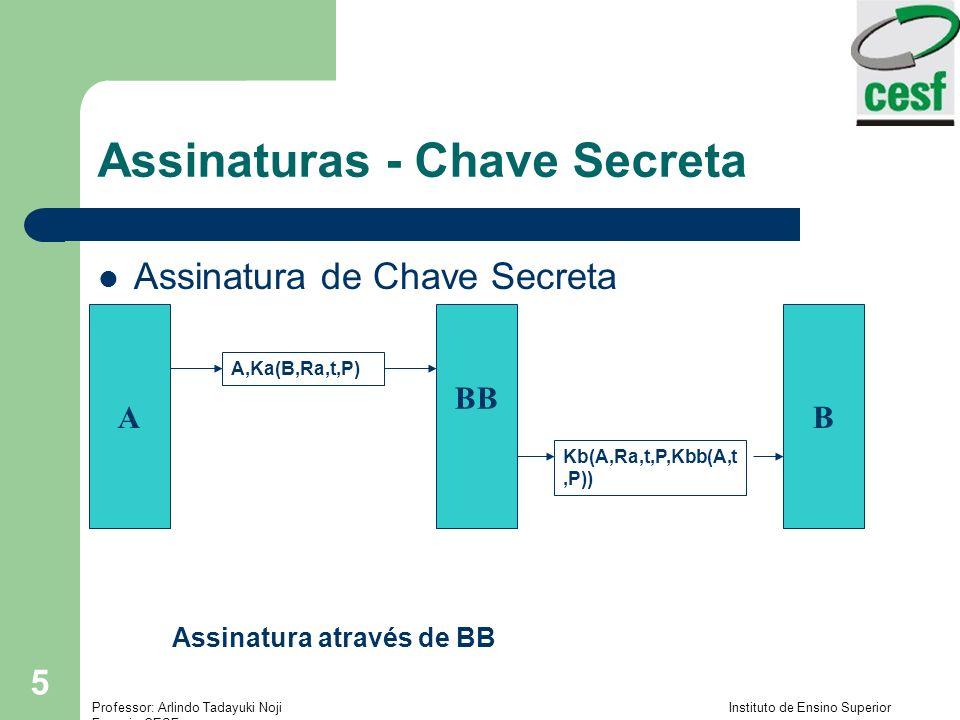 Assinaturas - Chave Secreta