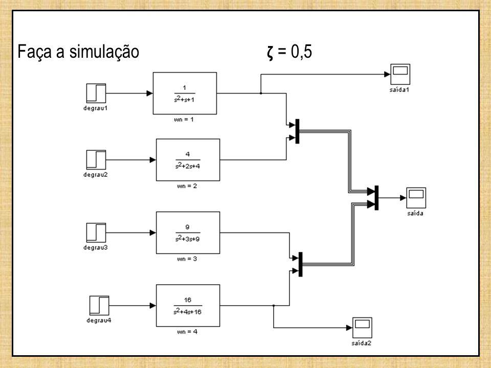 Faça a simulação ζ = 0,5