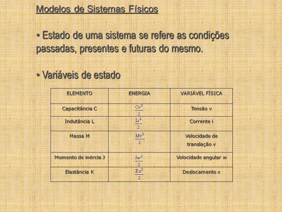 Modelos de Sistemas Físicos
