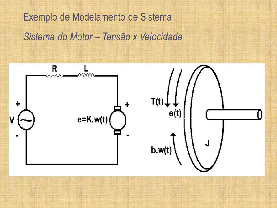Exemplo de Modelamento de Sistema