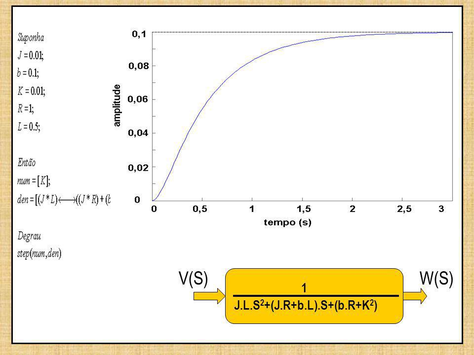 V(S) W(S) 1 J.L.S2+(J.R+b.L).S+(b.R+K2)