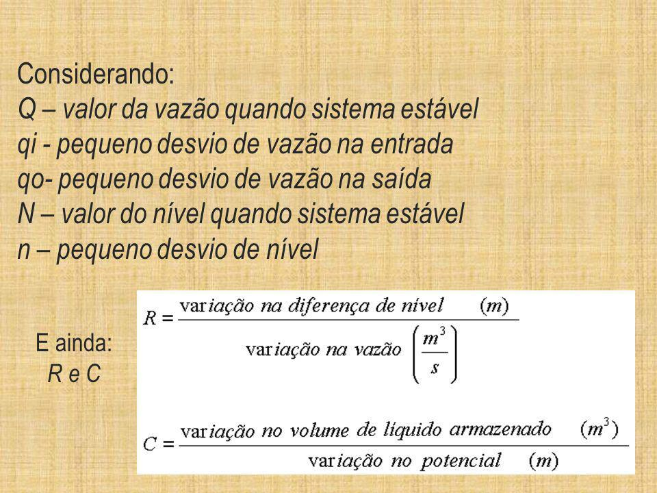 Considerando: Q – valor da vazão quando sistema estável qi - pequeno desvio de vazão na entrada qo- pequeno desvio de vazão na saída N – valor do nível quando sistema estável n – pequeno desvio de nível
