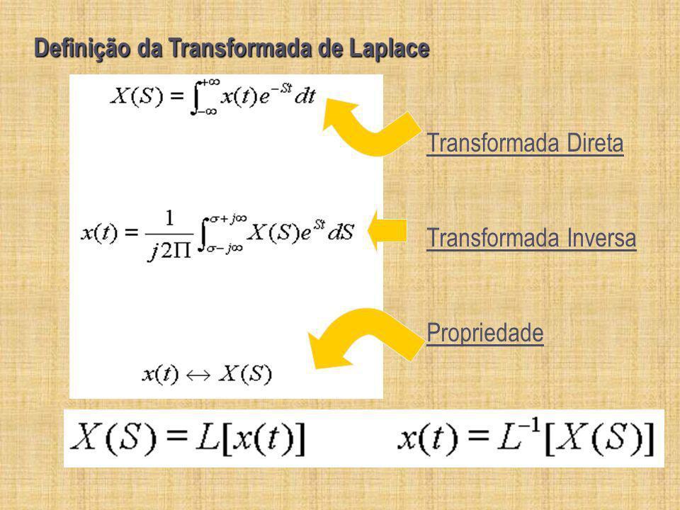 Definição da Transformada de Laplace