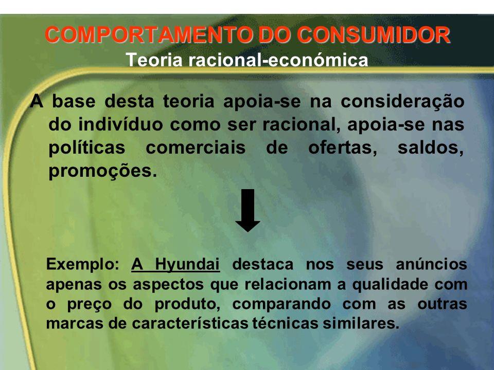 COMPORTAMENTO DO CONSUMIDOR Teoria racional-económica