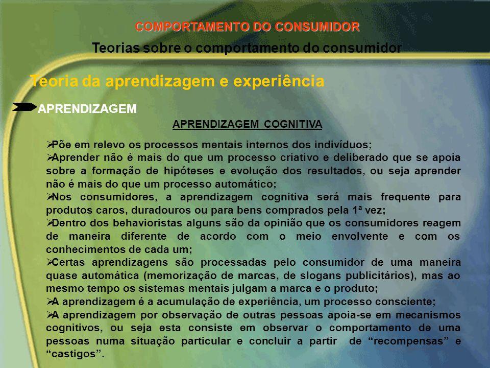 COMPORTAMENTO DO CONSUMIDOR APRENDIZAGEM COGNITIVA