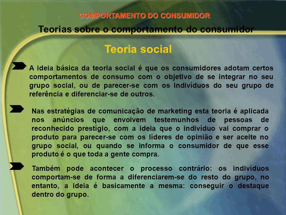 Teoria social Teorias sobre o comportamento do consumidor