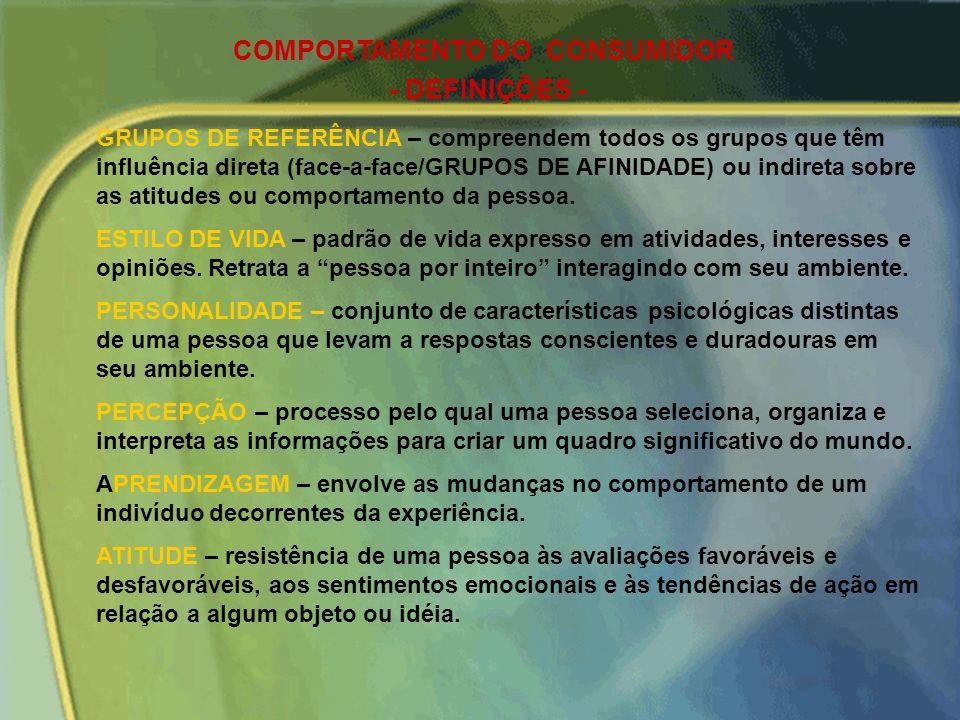 COMPORTAMENTO DO CONSUMIDOR - DEFINIÇÕES -
