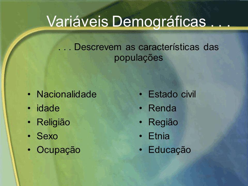 Variáveis Demográficas . . . . . . Descrevem as características das populações