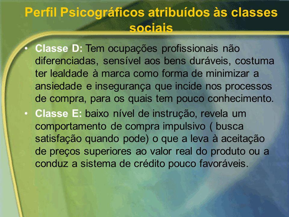 Perfil Psicográficos atribuídos às classes sociais