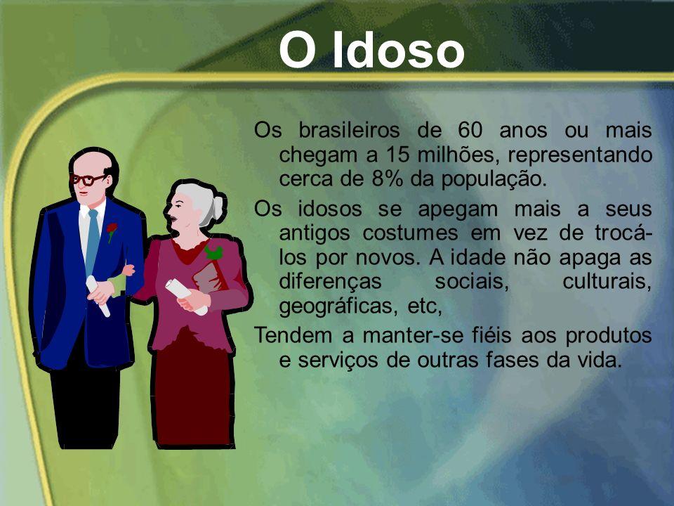 O IdosoOs brasileiros de 60 anos ou mais chegam a 15 milhões, representando cerca de 8% da população.