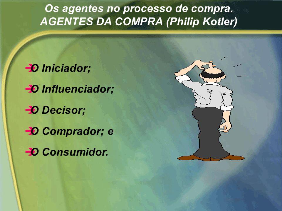 Os agentes no processo de compra. AGENTES DA COMPRA (Philip Kotler)