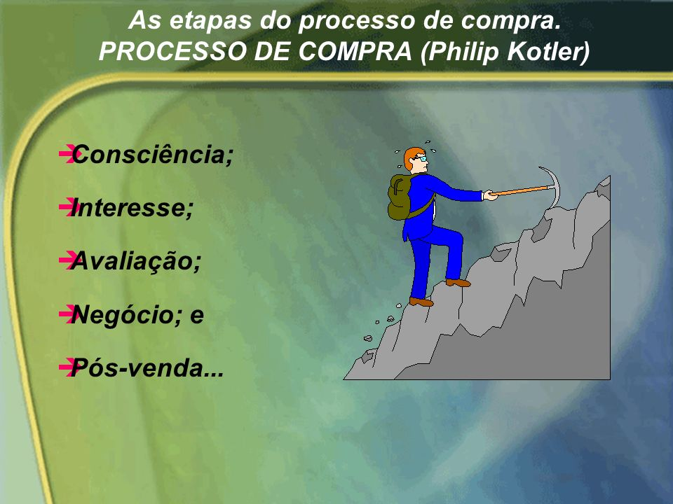 As etapas do processo de compra. PROCESSO DE COMPRA (Philip Kotler)