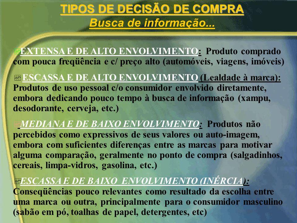 TIPOS DE DECISÃO DE COMPRA Busca de informação...